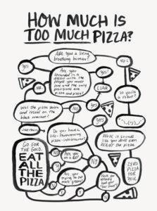 Becky Simpson Pizza Illustration Flow chart