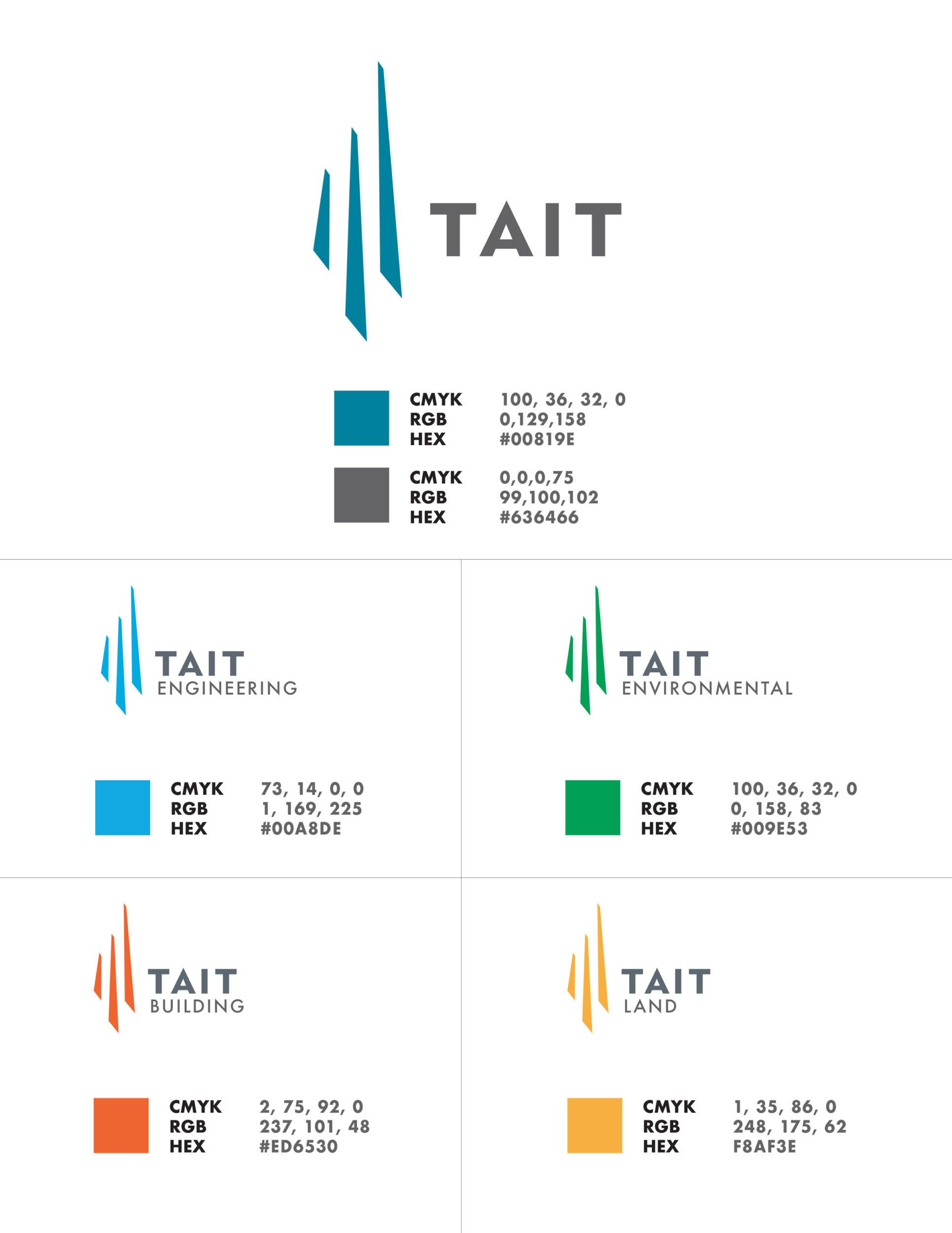 tait color codes