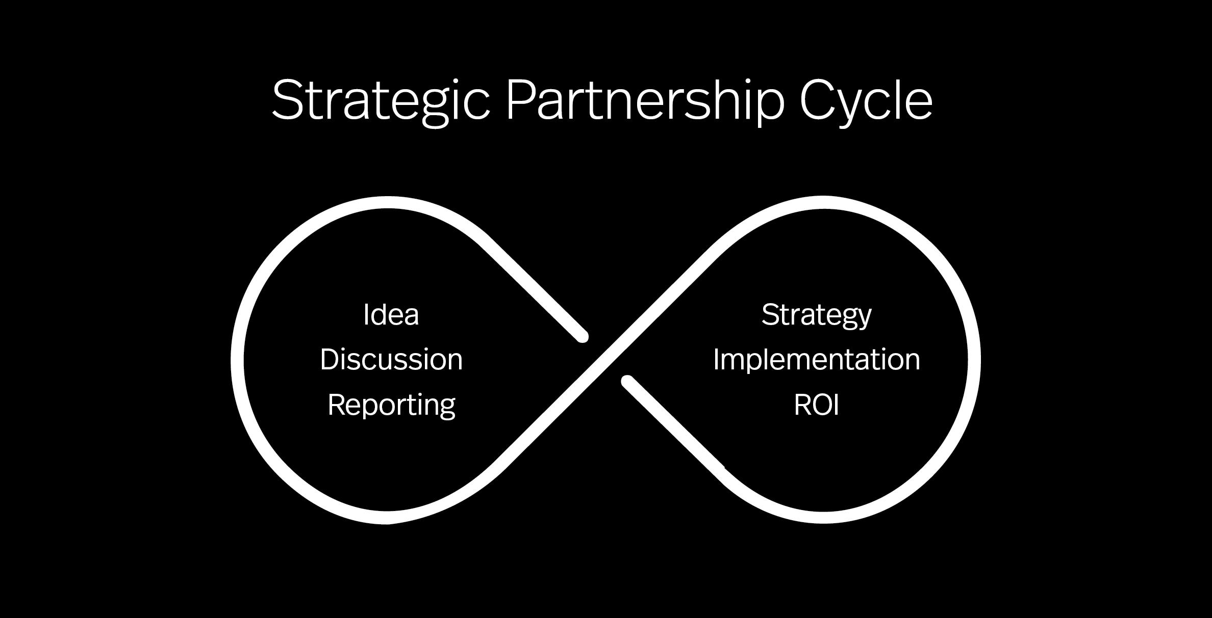 Strategic Partnership Cycle Graphic